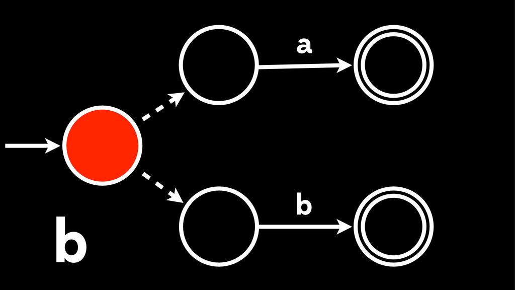 a b b