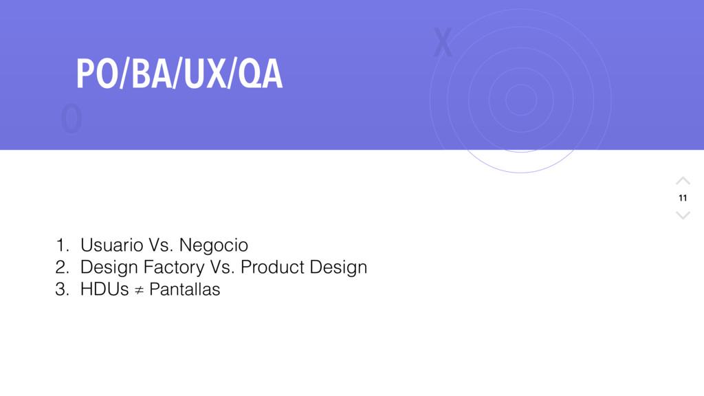 X O 11 PO/BA/UX/QA 1. Usuario Vs. Negocio 2. De...