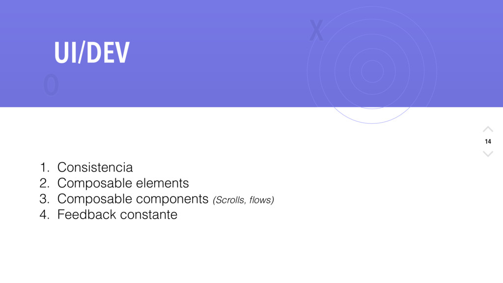 X O 14 UI/DEV 1. Consistencia 2. Composable ele...