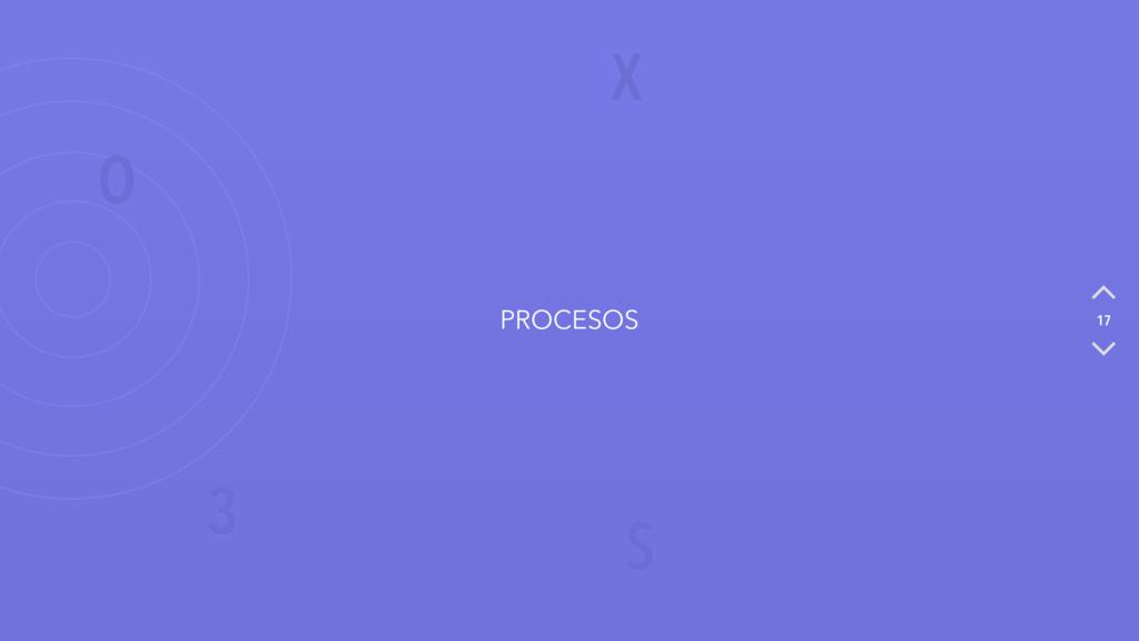 X O S 3 17 PROCESOS