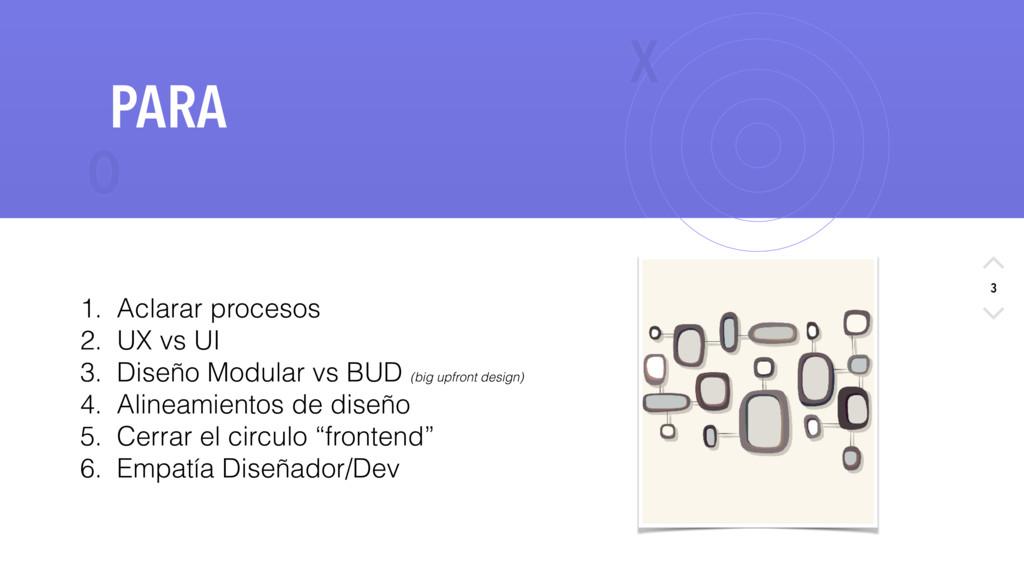 X O 3 PARA 1. Aclarar procesos 2. UX vs UI 3. D...