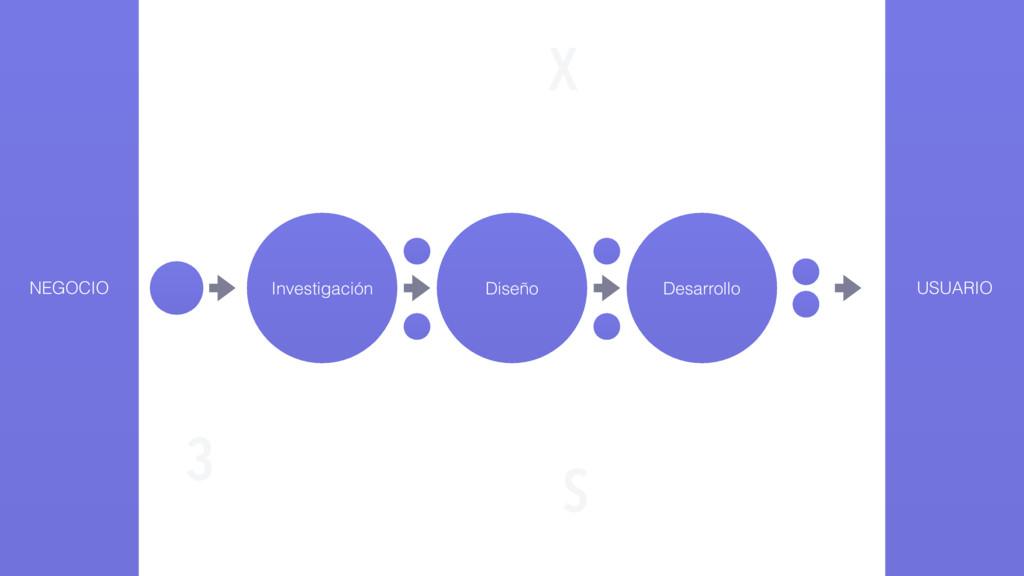 X O S 3 27 Investigación Diseño Desarrollo 27 N...