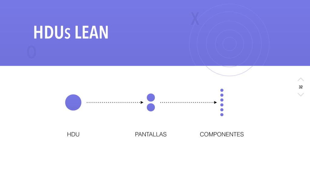 X O 32 HDUS LEAN HDU PANTALLAS COMPONENTES