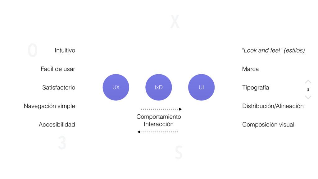 X O S 3 5 UX Intuitivo Facil de usar Satisfacto...