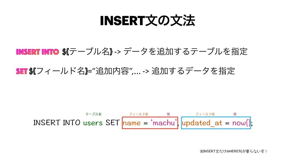 INSERTจͷจ๏ INSERT INTO ${ςʔϒϧ໊} -> σʔλΛՃ͢Δςʔϒϧ...