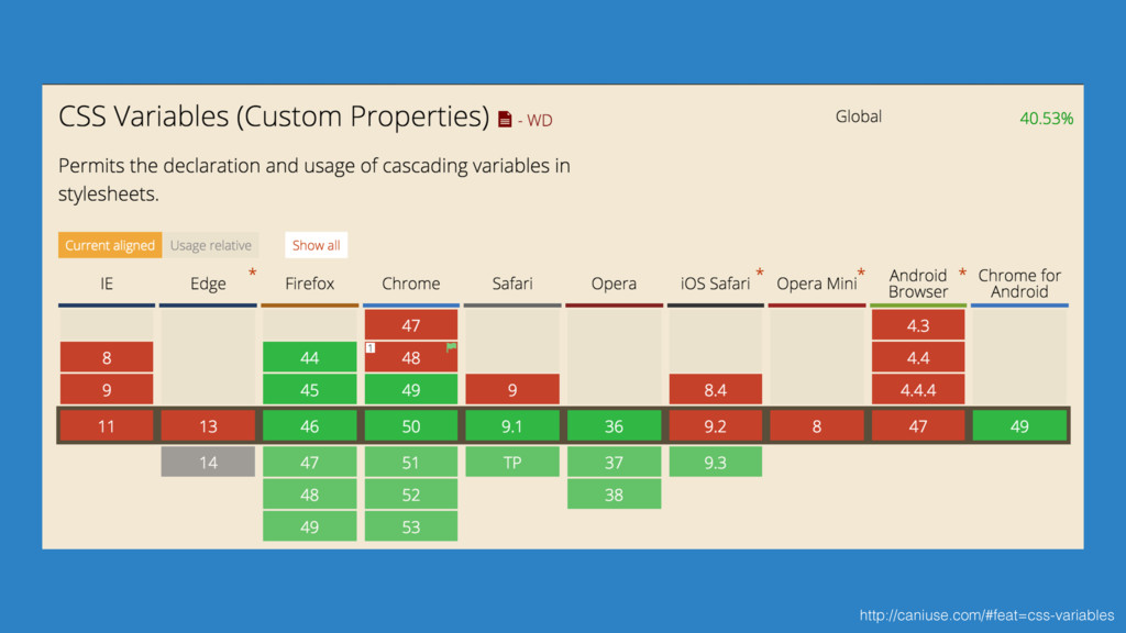 http://caniuse.com/#feat=css-variables