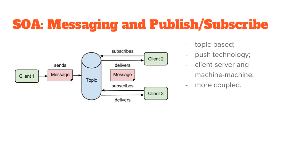 SOA: Messaging and Publish/Subscribe - topic-ba...