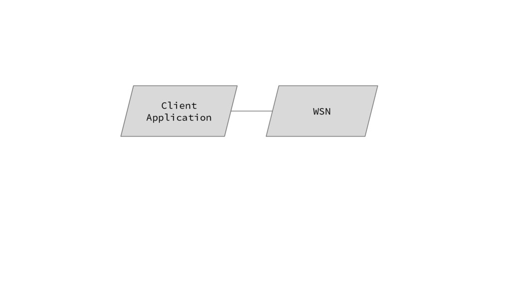 Client Application WSN
