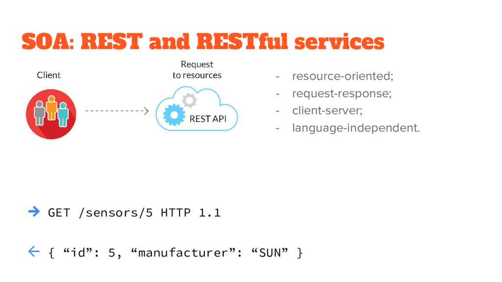 SOA: REST and RESTful services - resource-orien...