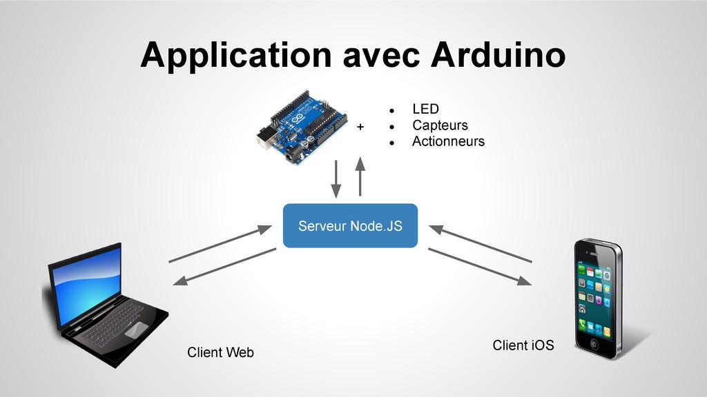 Application avec Arduino + ● LED ● Capteurs ● A...