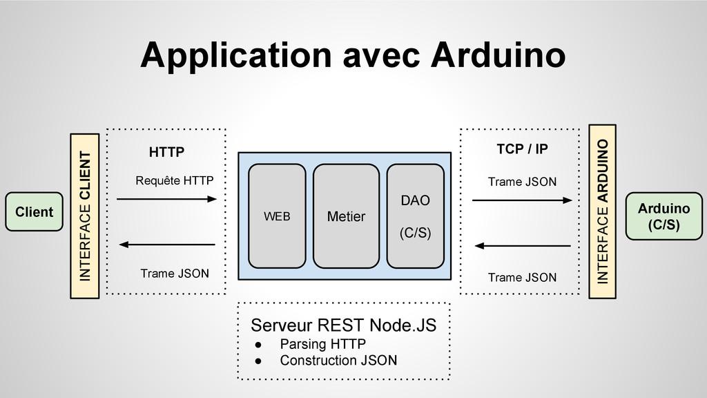 Application avec Arduino Client Arduino (C/S) I...