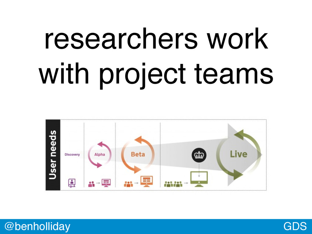 GDS @benholliday researchers work with project ...