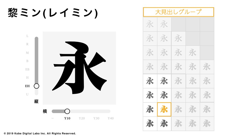 ᴈϛϯ(ϨΠϛϯ) © 2019 Kobe Digital Labo Inc. All Rig...