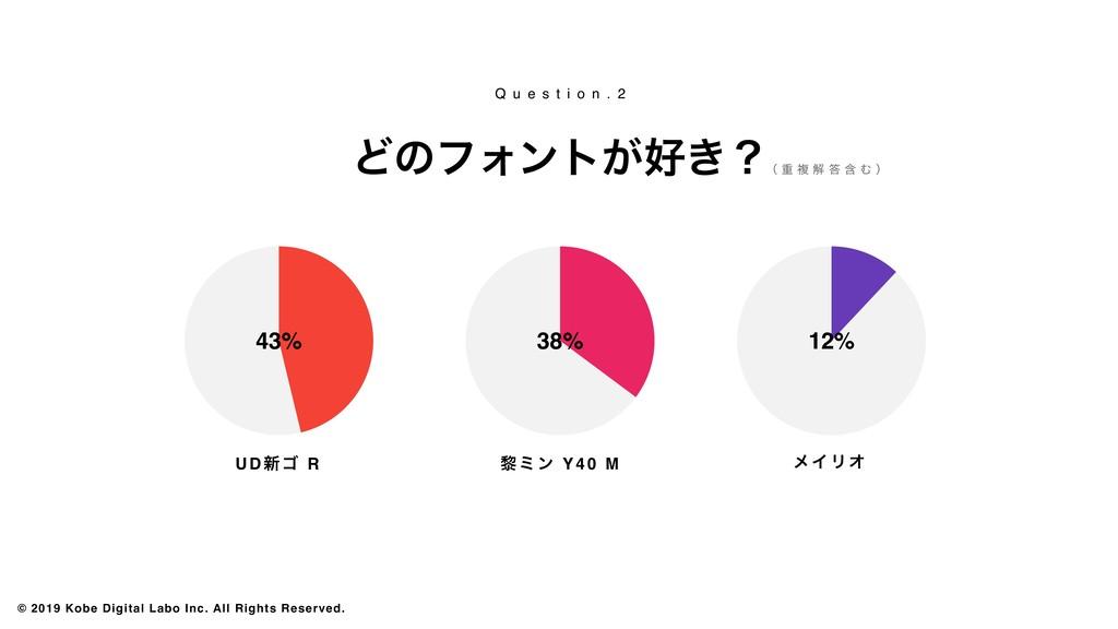 ͲͷϑΥϯτ͕͖ʁ Q u e s t i o n . 2 43% 38% 12% UD৽ΰ...