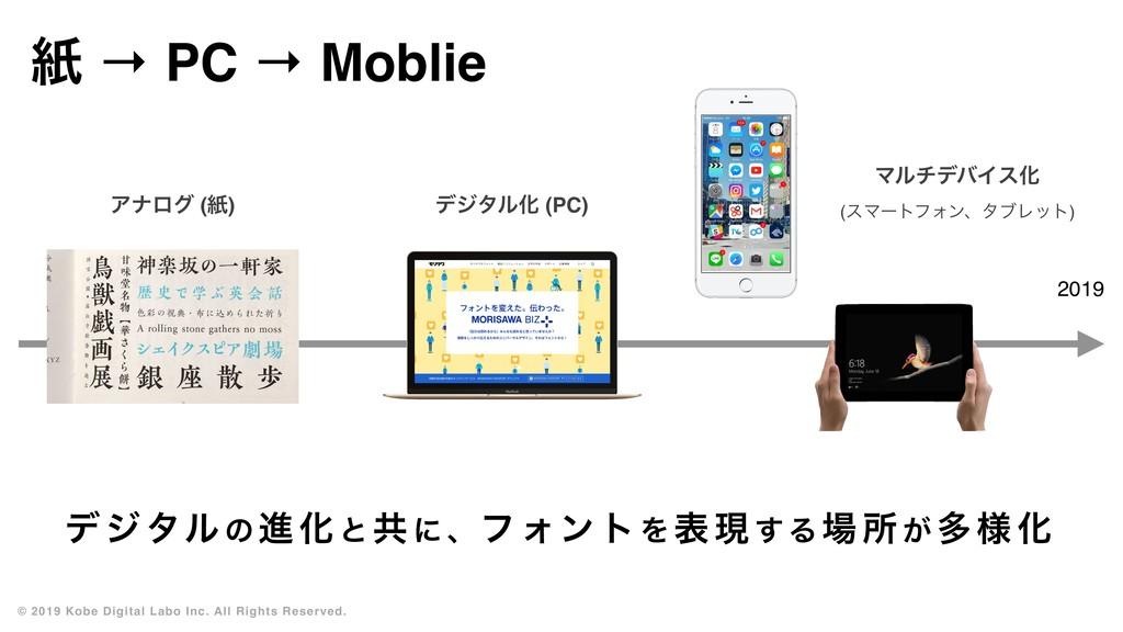 ࢴ → PC → Moblie © 2019 Kobe Digital Labo Inc. A...