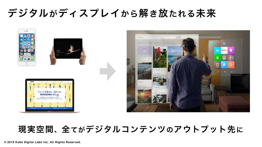 © 2019 Kobe Digital Labo Inc. All Rights Reserv...