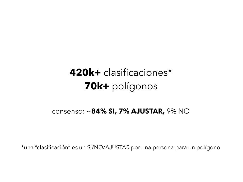 420k+ clasificaciones* 70k+ polígonos ! consenso...