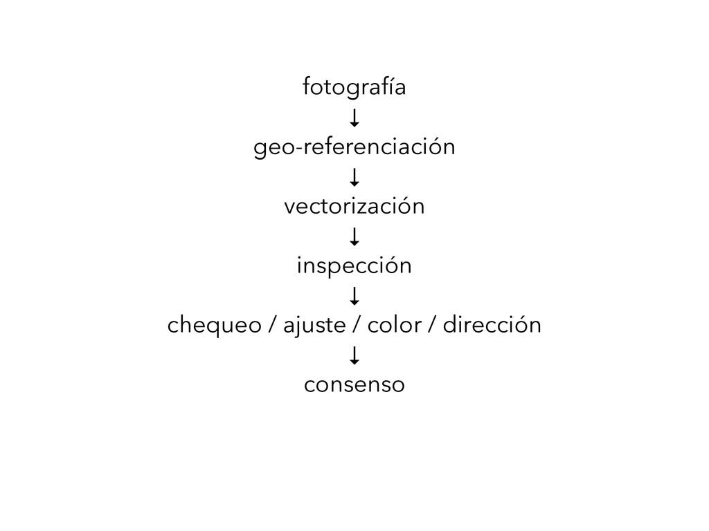 fotografía ↓ geo-referenciación ↓ vectorización...