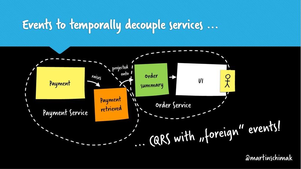 Events to temporally decouple services ... Orde...