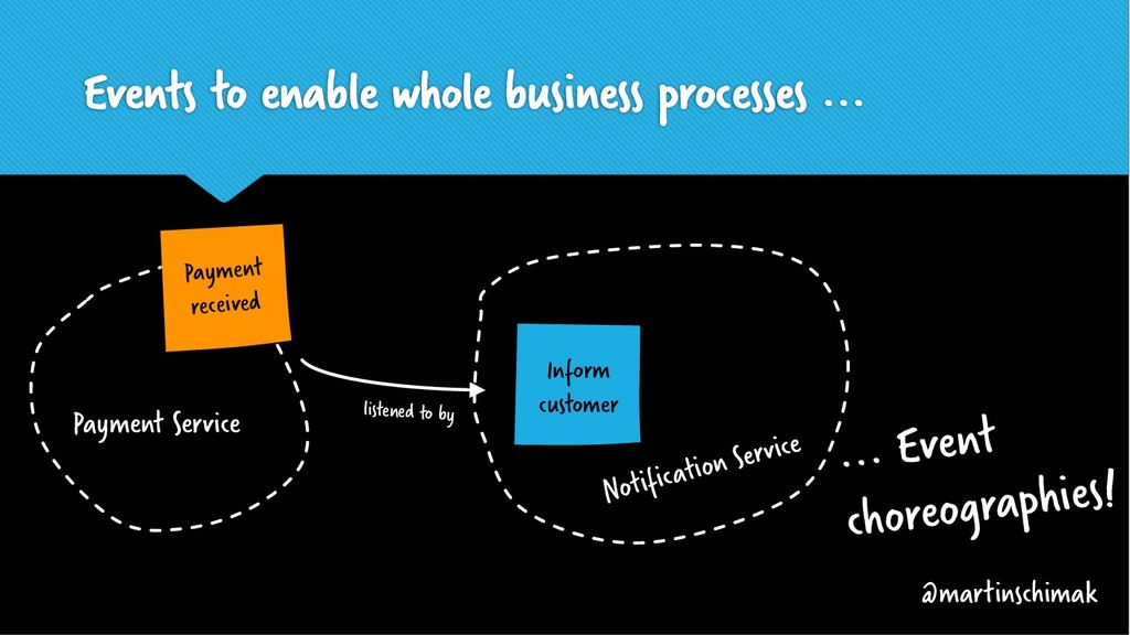 Events to enable whole business processes ... ....