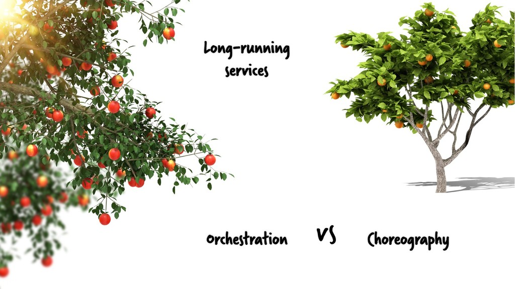 vs Orchestration Choreography Long-running serv...