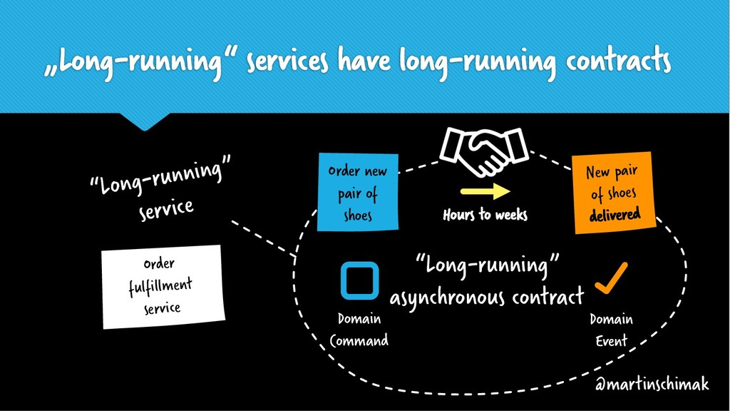 """Long-running"" services have long-running contr..."