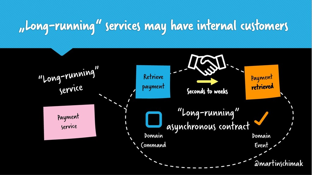"""Long-running"" services may have internal custo..."