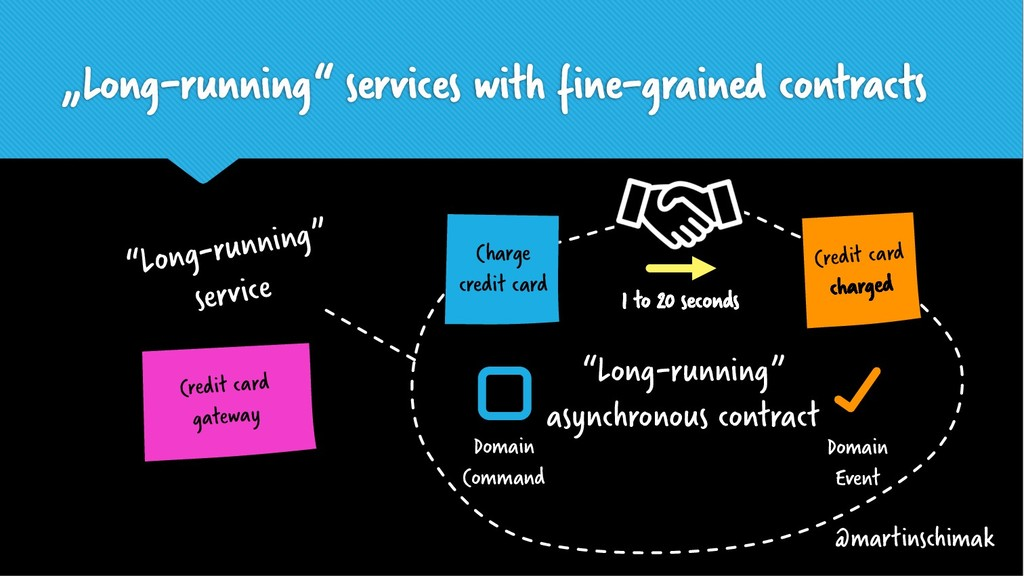 """Long-running"" services with fine-grained contr..."