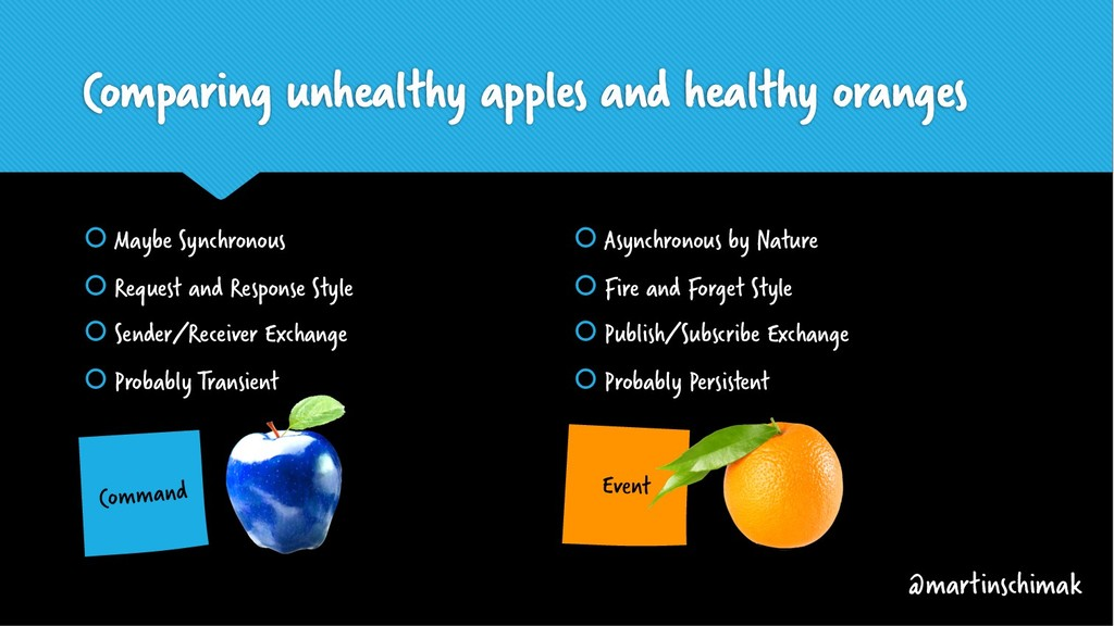 Comparing unhealthy apples and healthy oranges ...