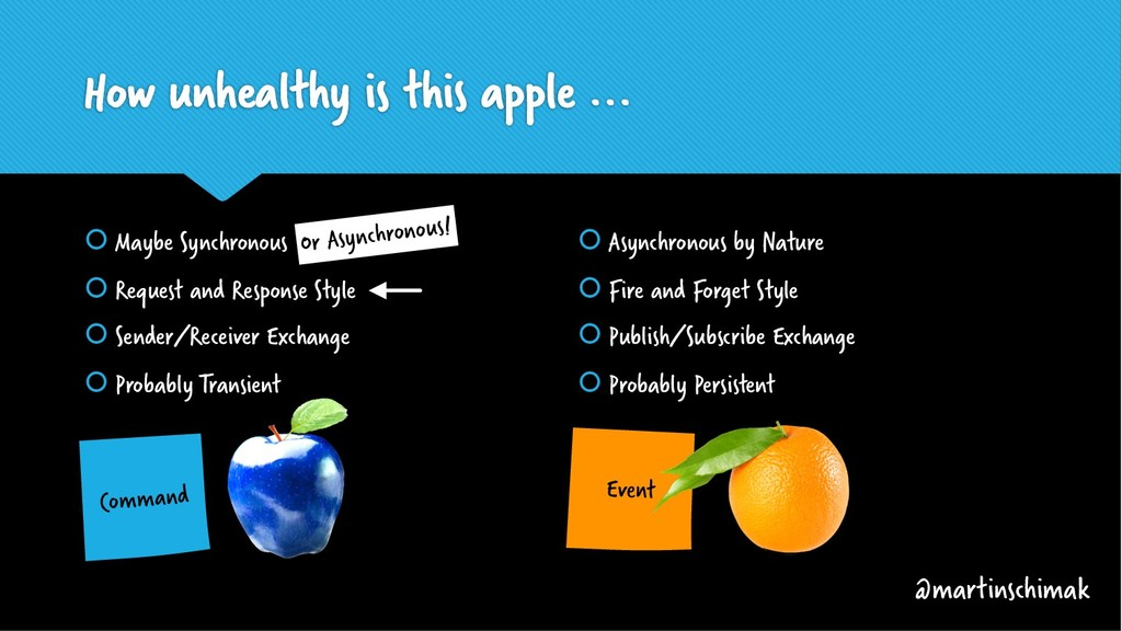 How unhealthy is this apple ... š Maybe Synchro...