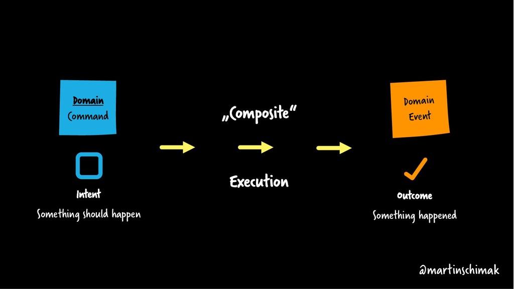 """@martinschimak """"Composite"""" Execution Domain Com..."""