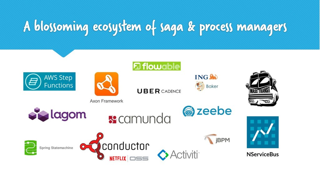 A blossoming ecosystem of saga & process manage...