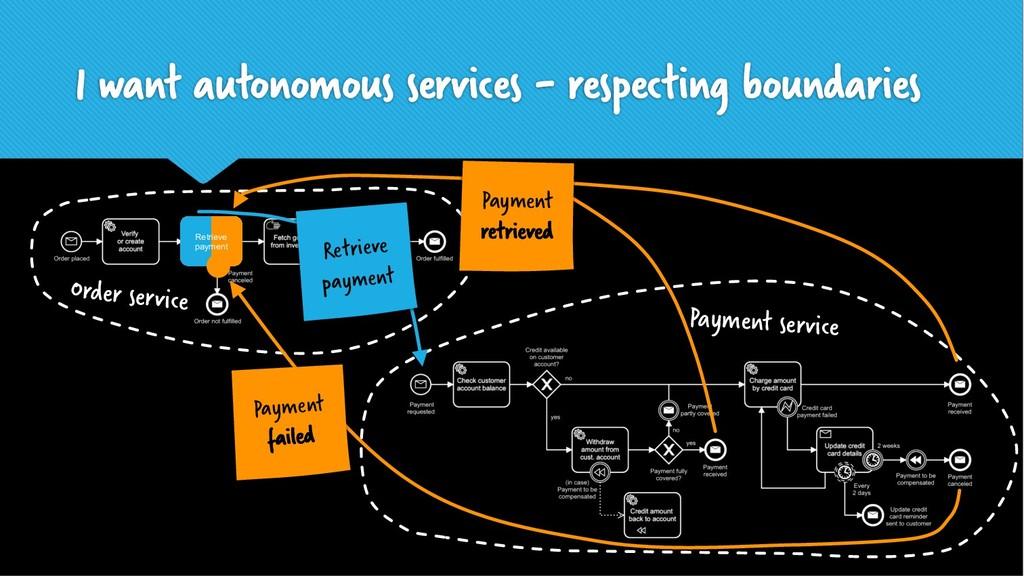 I want autonomous services - respecting boundar...