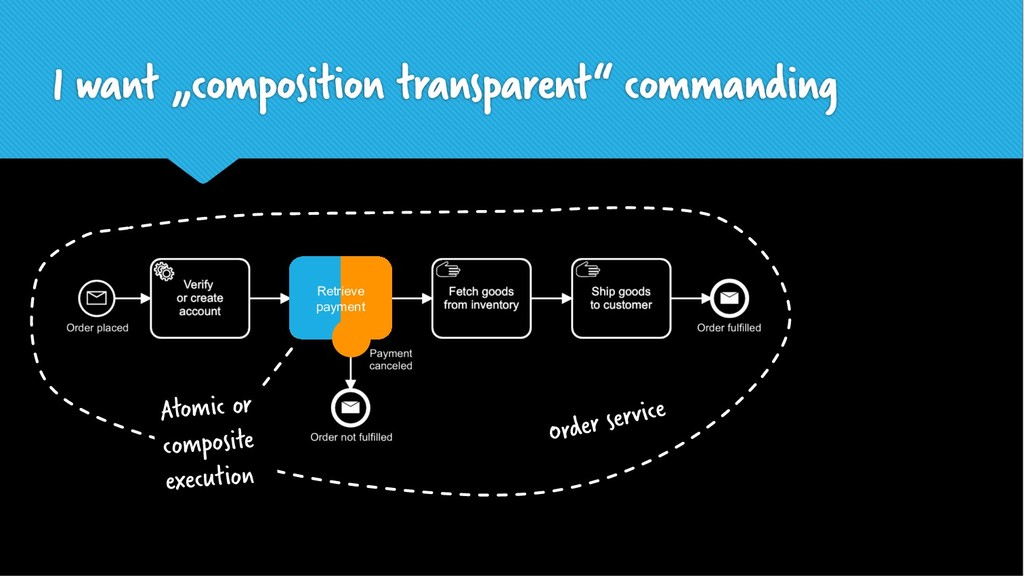 """I want """"composition transparent"""" commanding Ord..."""