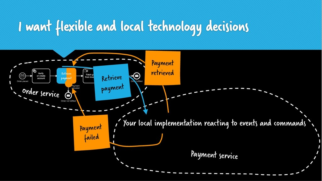 I want flexible and local technology decisions ...