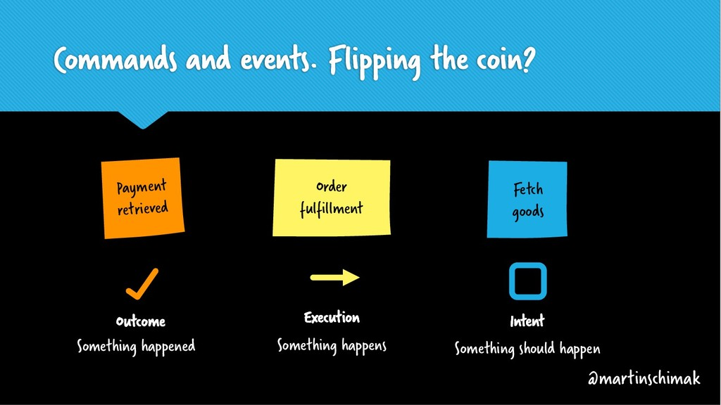 Order fulfillment Commands and events. Flipping...