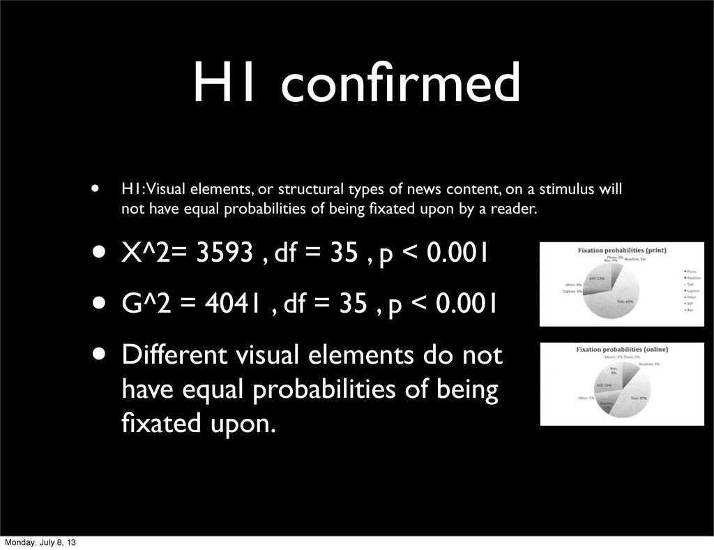 H1 confirmed • H1: Visual elements, or structura...