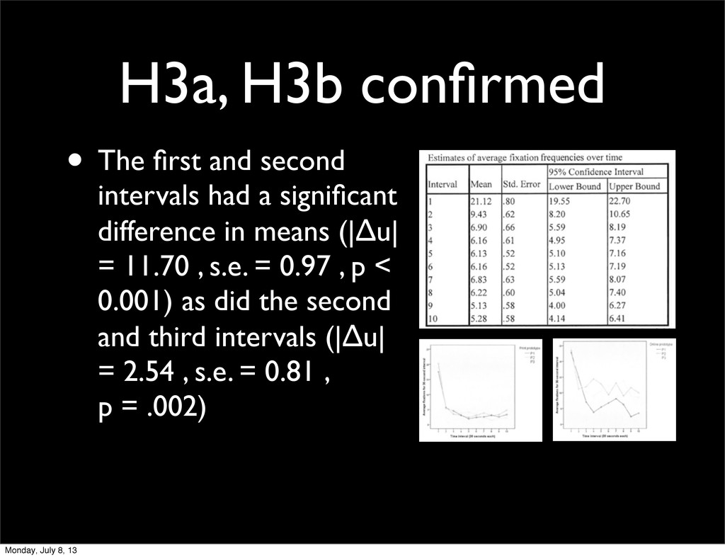 H3a, H3b confirmed • The first and second interva...