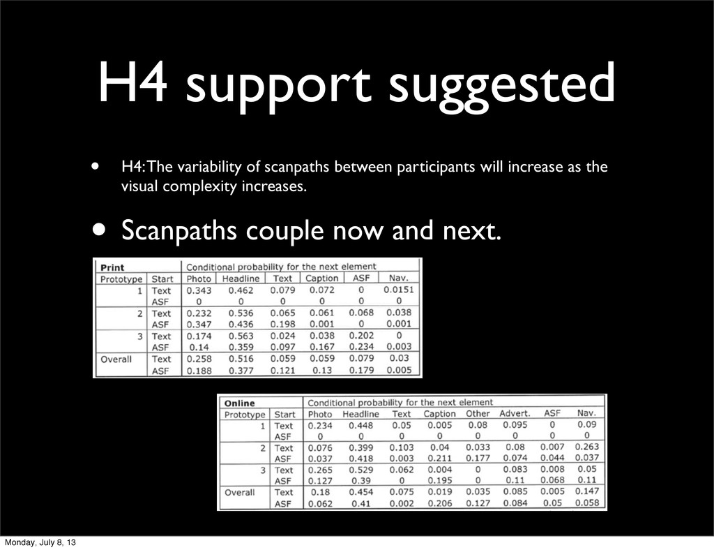 H4 support suggested • H4: The variability of s...