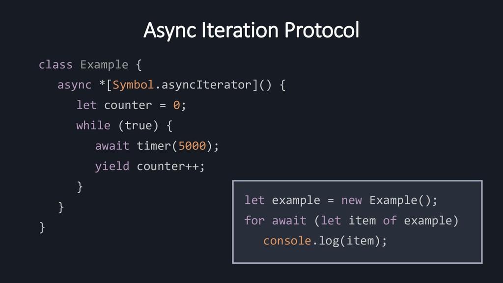 Async Iteration Protocol class Example { async ...