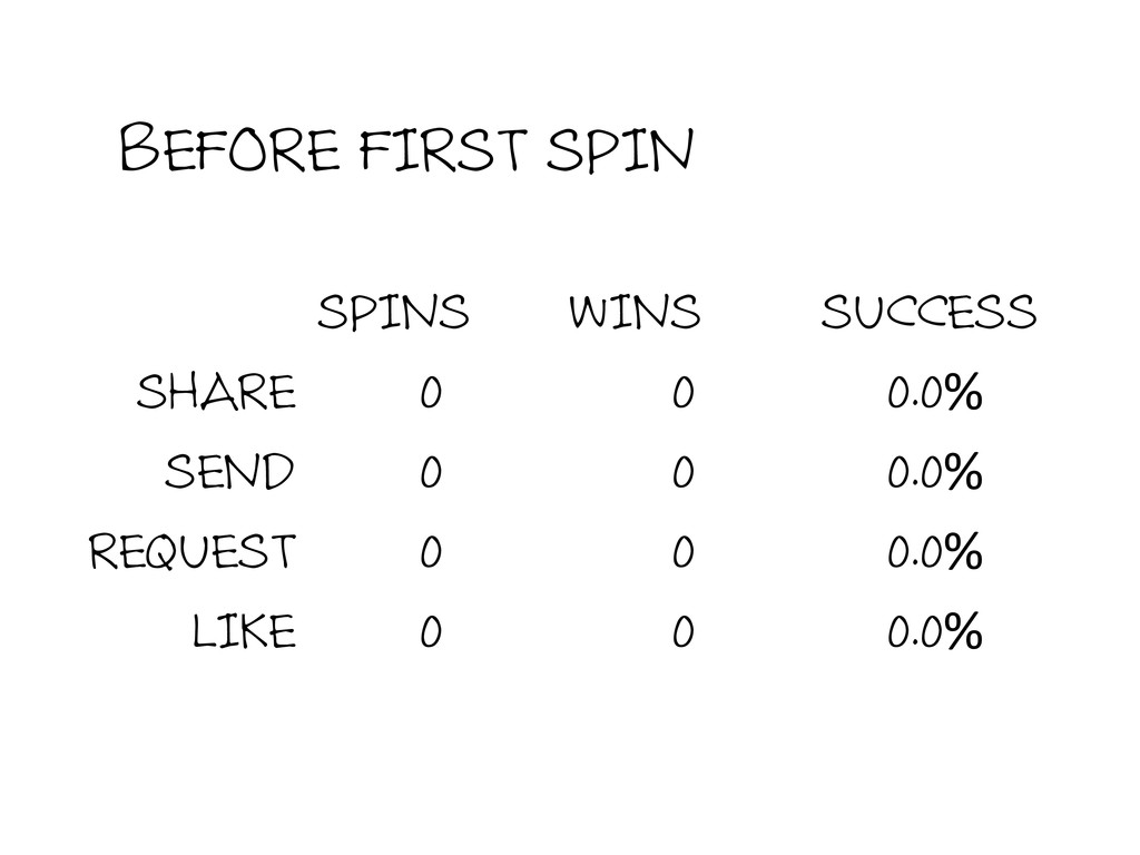 BEFORE FIRST SPIN SPINS  WINS  SUCCESS ...