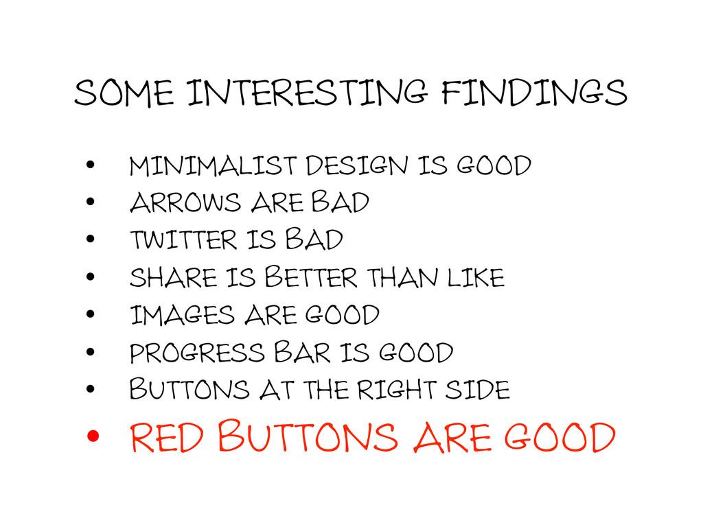 SOME INTERESTING FINDINGS • MINIMALIST DESIGN ...