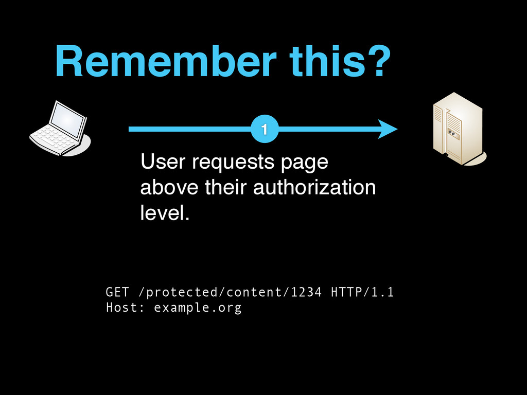 1 User requests page above their authorization ...