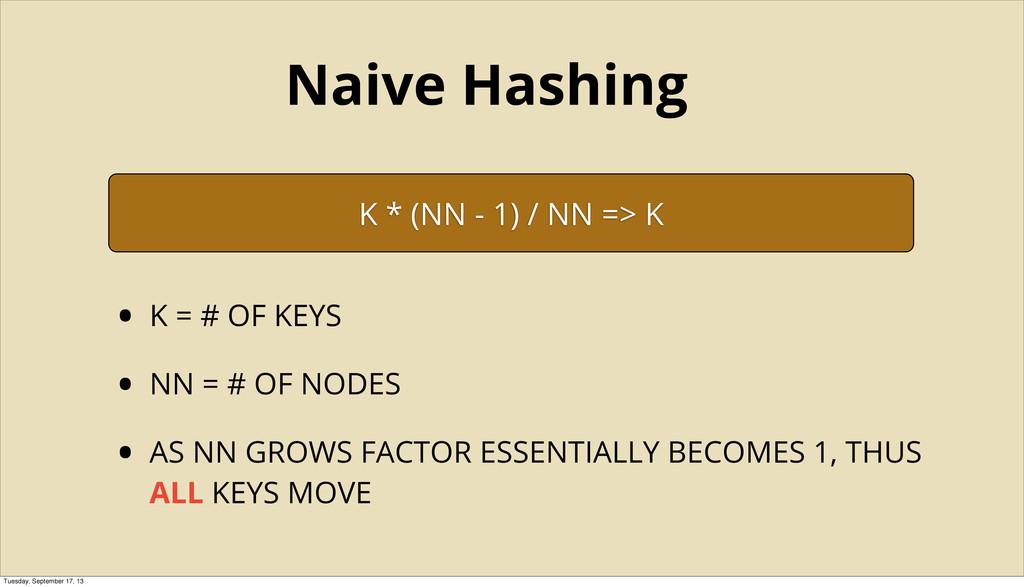 K * (NN - 1) / NN => K • K = # OF KEYS • NN = #...