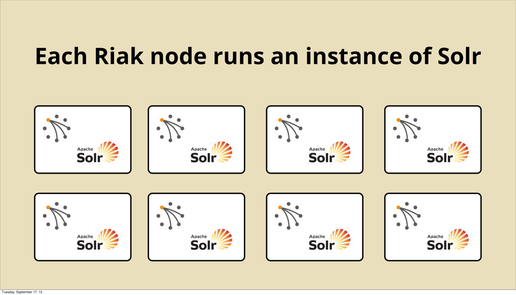 Each Riak node runs an instance of Solr Tuesday...