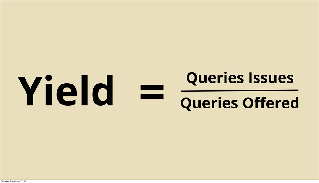 Queries Issues Queries Offered Yield = Tuesday, ...