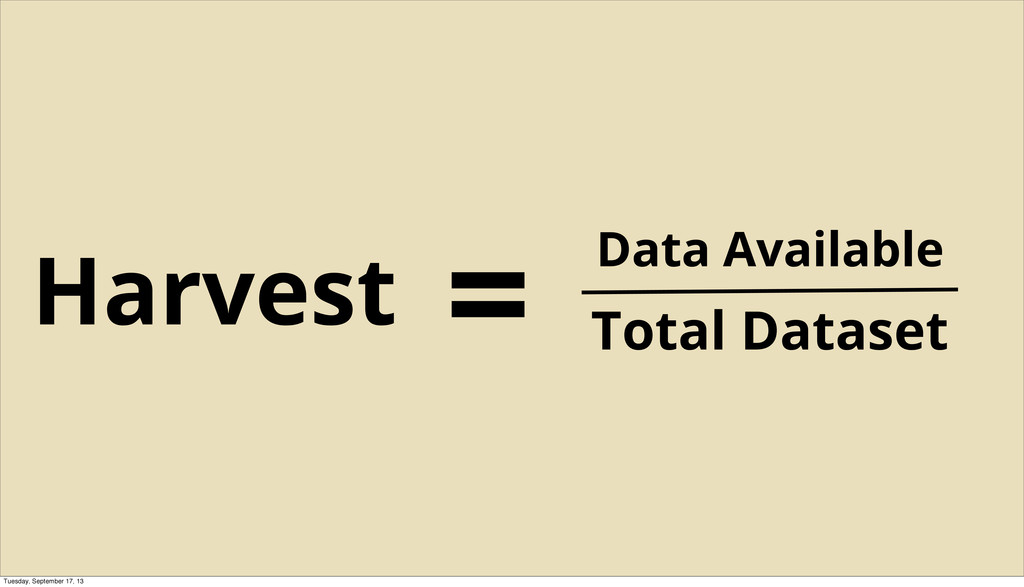 Harvest = Data Available Total Dataset Tuesday,...
