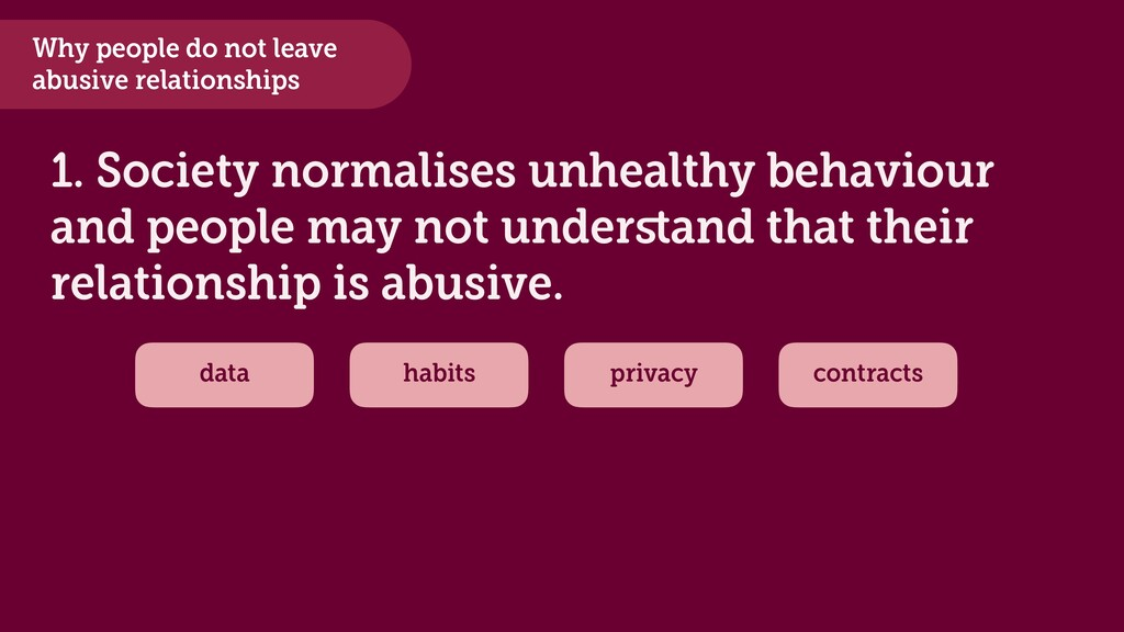 1. Society normalises unhealthy behaviour and p...