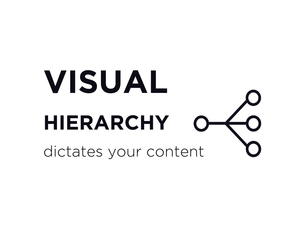 VISUAL HIERARCHY dictates your content