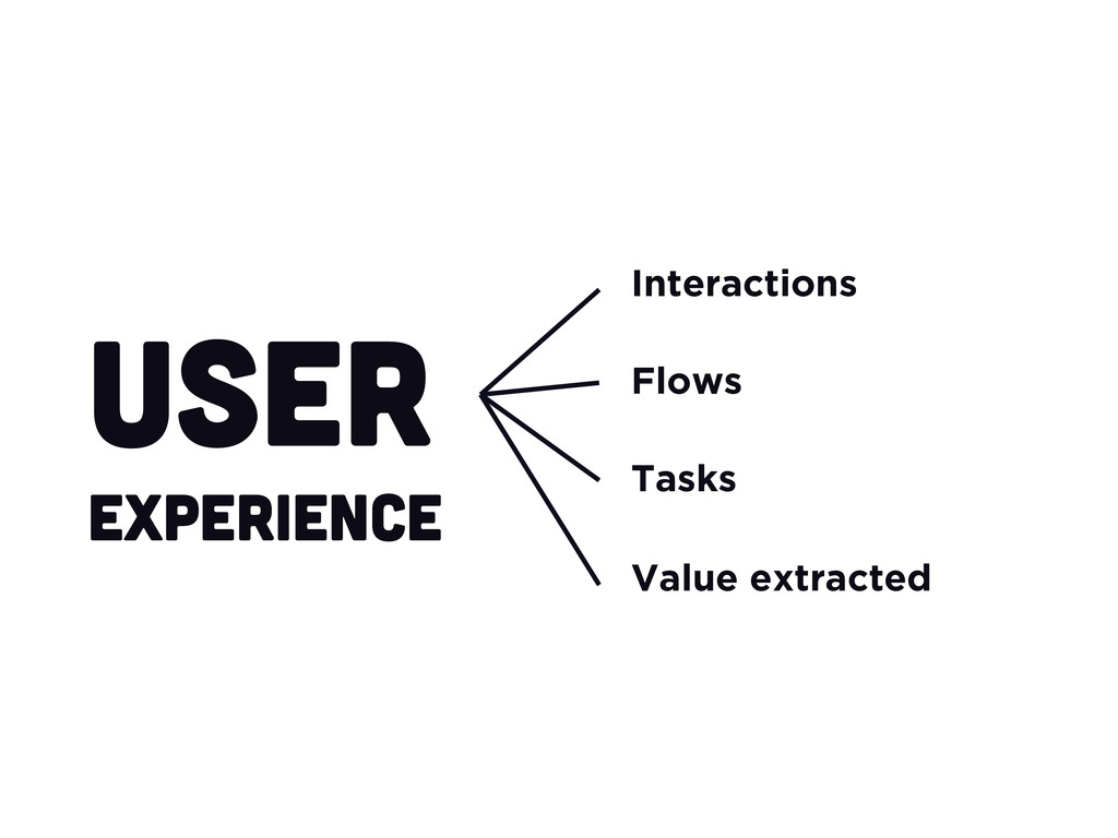 User experience Interactions Flows Tasks Value ...